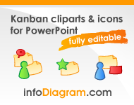 Kanban cliparts and icons for PowerPoint